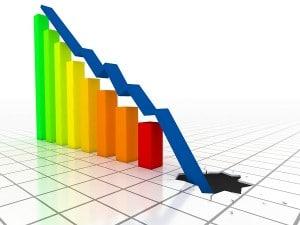 gráfico falência - Administrar Online - Terceirização do Financeiro - BPO Financeiro